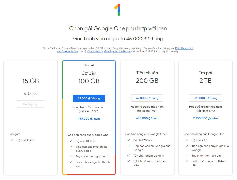 Bảng giá Google Drive One