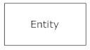 Ký hiệu của thực thể (Entity) trong ERD