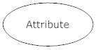 Ký hiệu thuộc tính (Attribute) trong ERD